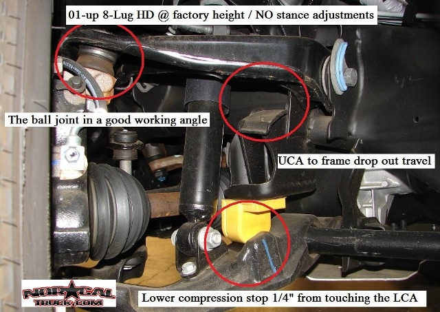 Leveling torsion keys or not??? - Chevy and GMC Duramax